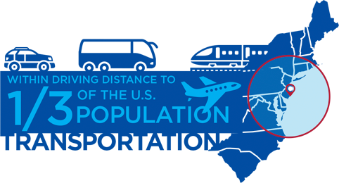 Driving distance to third of US population